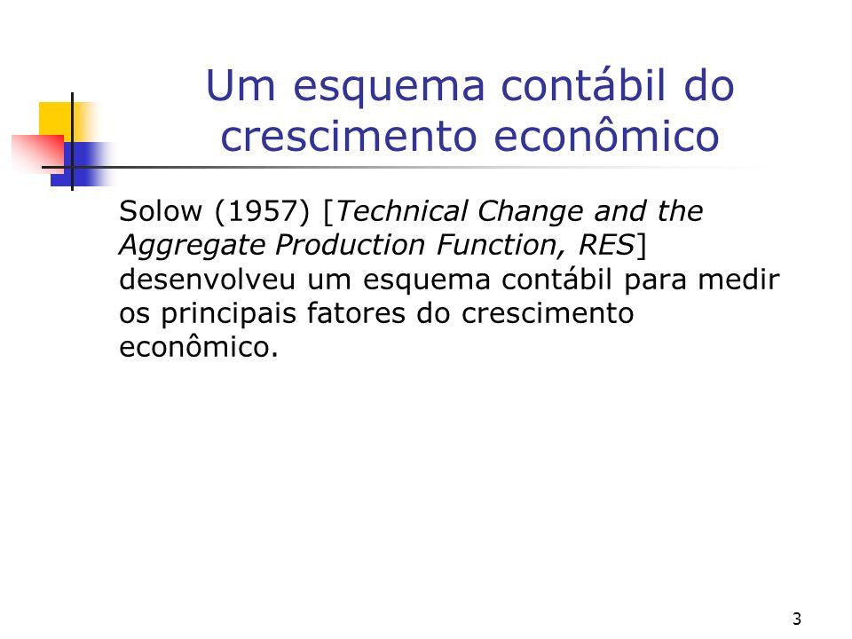 3 Um esquema contábil do crescimento econômico Solow (1957) [Technical Change and the Aggregate Production Function, RES] desenvolveu um esquema contá
