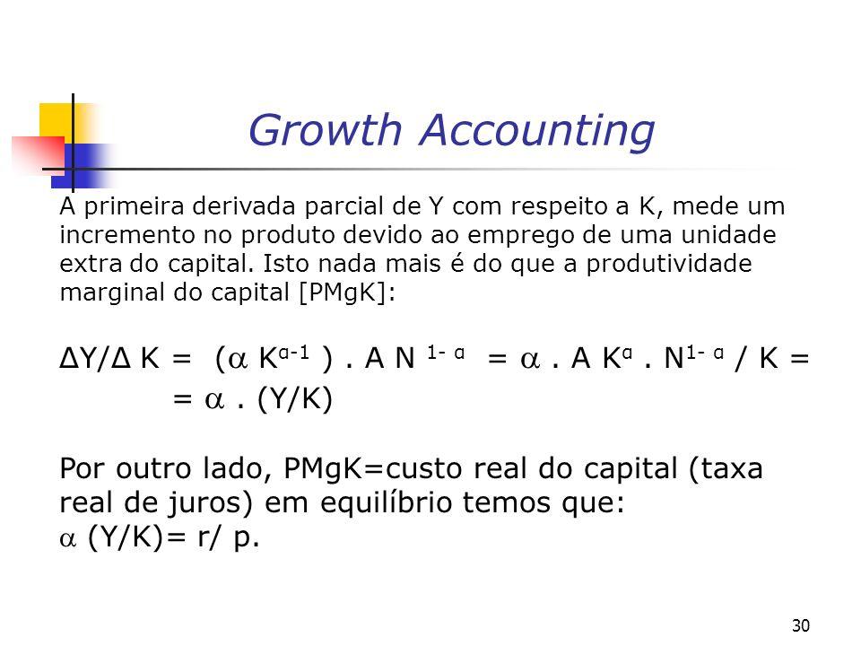 30 Growth Accounting A primeira derivada parcial de Y com respeito a K, mede um incremento no produto devido ao emprego de uma unidade extra do capita