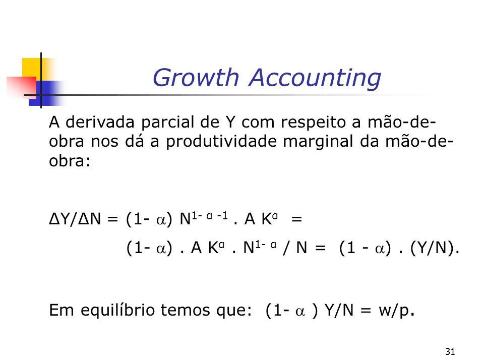 31 Growth Accounting A derivada parcial de Y com respeito a mão-de- obra nos dá a produtividade marginal da mão-de- obra: ΔY/ΔN = (1- ) N 1- α -1. A K