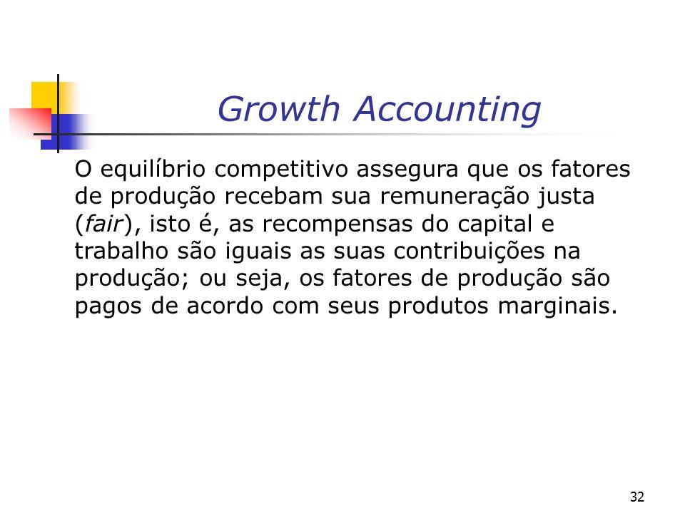 32 Growth Accounting O equilíbrio competitivo assegura que os fatores de produção recebam sua remuneração justa (fair), isto é, as recompensas do capi