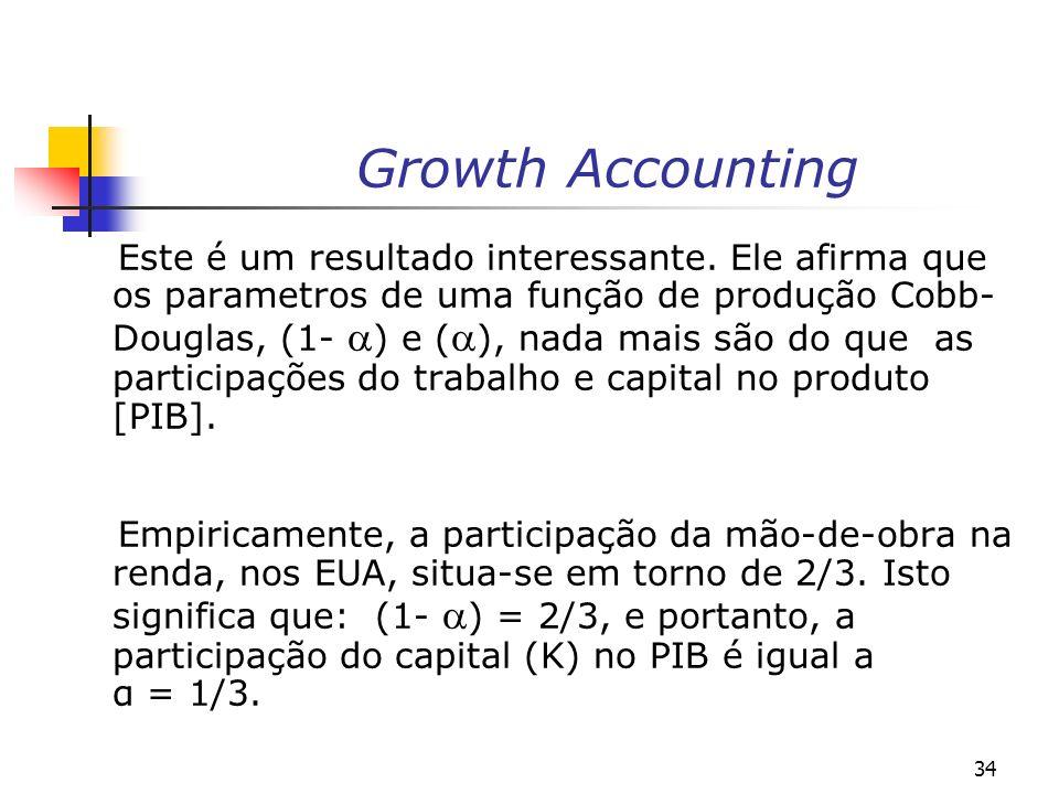 34 Growth Accounting Este é um resultado interessante. Ele afirma que os parametros de uma função de produção Cobb- Douglas, (1- ) e ( ), nada mais sã