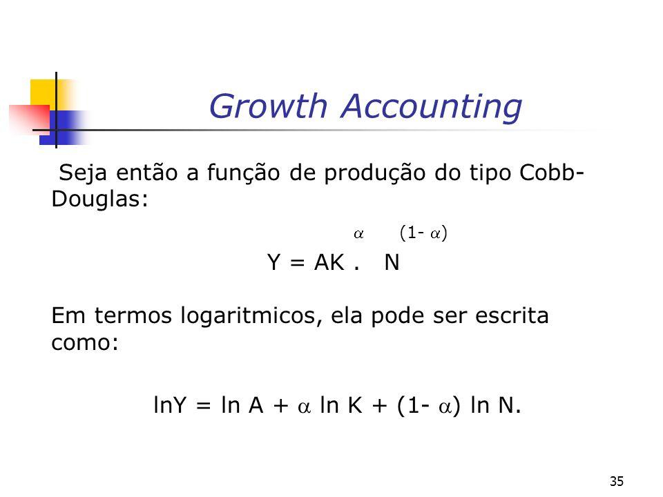 35 Growth Accounting Seja então a função de produção do tipo Cobb- Douglas: (1- ) Y = AK. N Em termos logaritmicos, ela pode ser escrita como: lnY = l