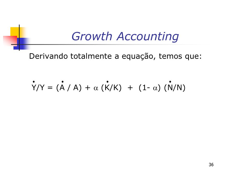 36 Growth Accounting Derivando totalmente a equação, temos que: Y/Y = (A / A) + (K/K) + (1- ) (N/N)