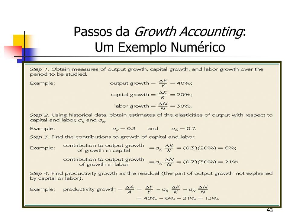 43 Passos da Growth Accounting: Um Exemplo Numérico