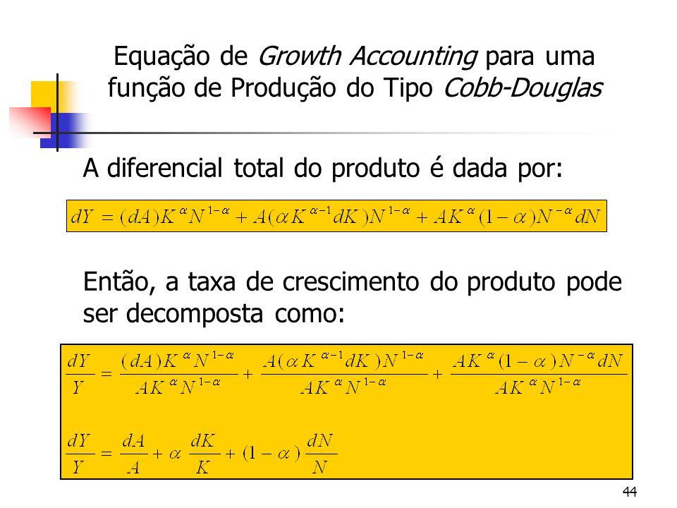 44 A diferencial total do produto é dada por: Então, a taxa de crescimento do produto pode ser decomposta como: Equação de Growth Accounting para uma