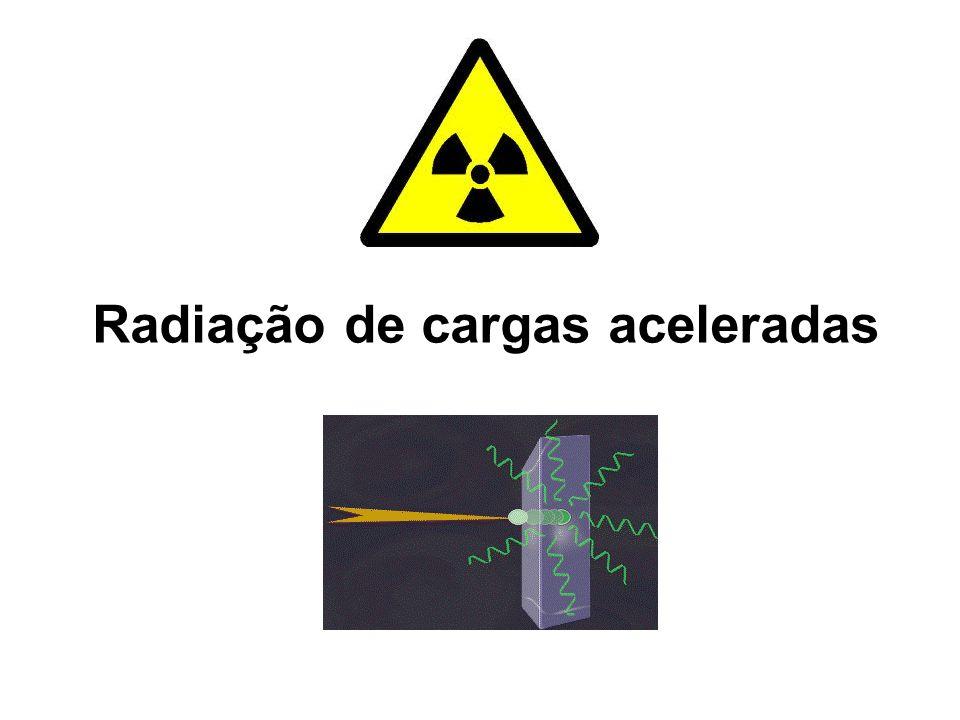 Radiação de cargas aceleradas