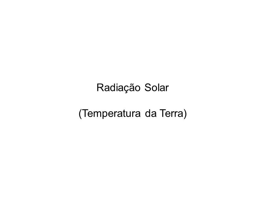 Radiação Solar (Temperatura da Terra)