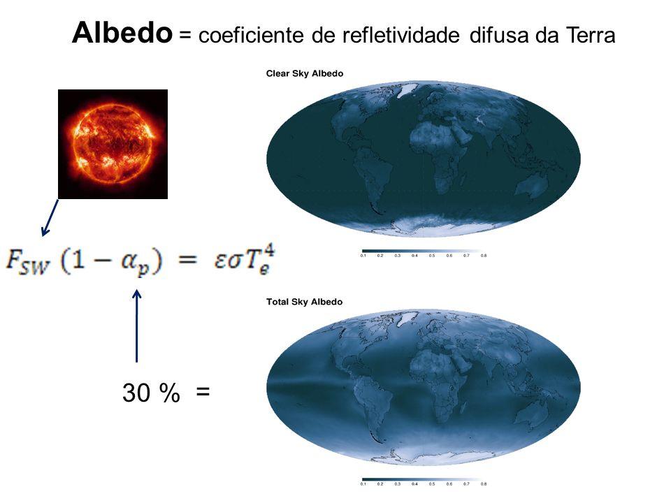 Albedo = coeficiente de refletividade difusa da Terra 30 % =