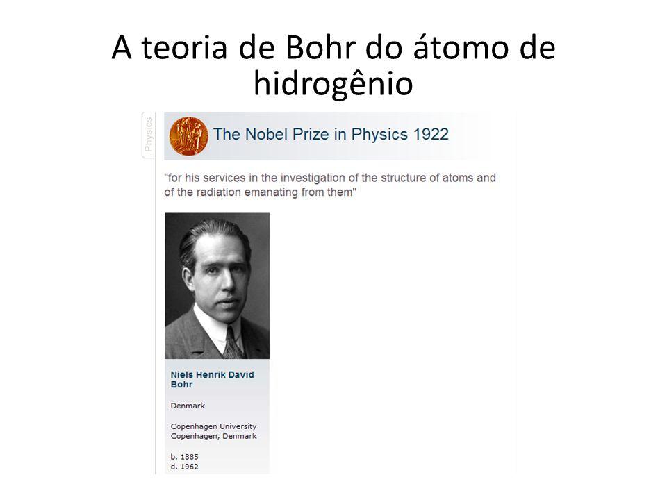 A teoria de Bohr do átomo de hidrogênio