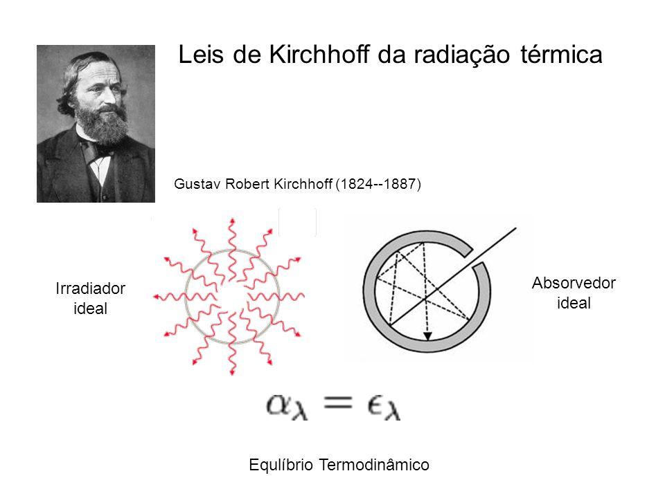 Irradiador ideal Absorvedor ideal Leis de Kirchhoff da radiação térmica Equlíbrio Termodinâmico Gustav Robert Kirchhoff (1824--1887)