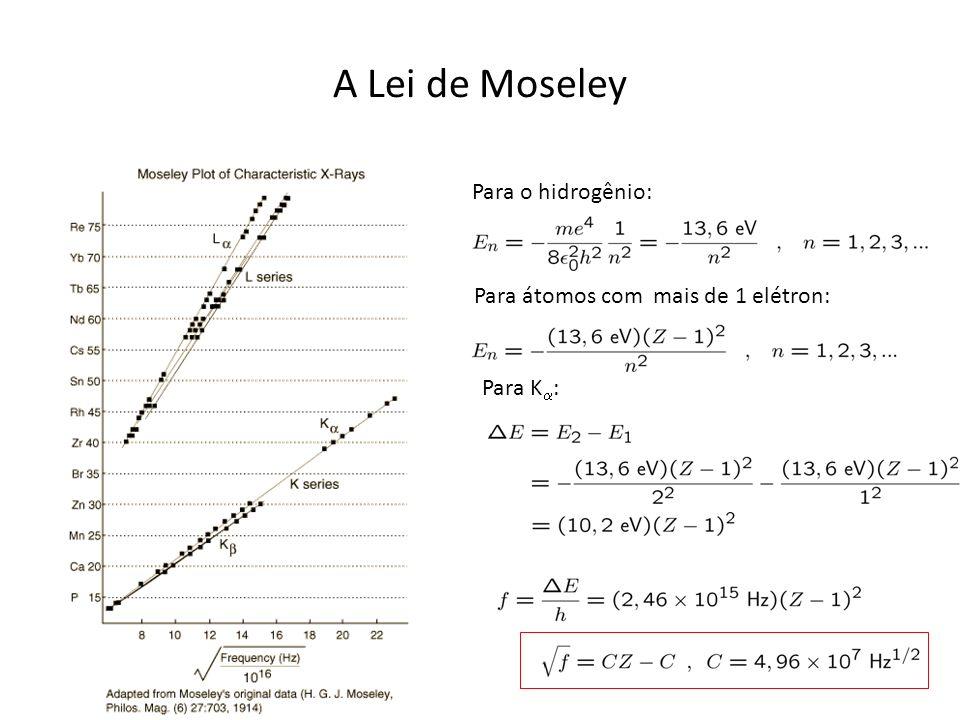 A Lei de Moseley Para o hidrogênio: Para átomos com mais de 1 elétron: Para K :