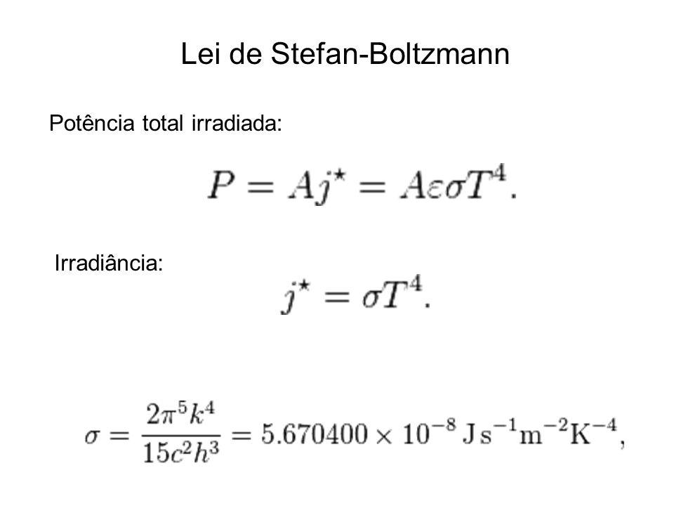 Lei de Stefan-Boltzmann Potência total irradiada: Irradiância: