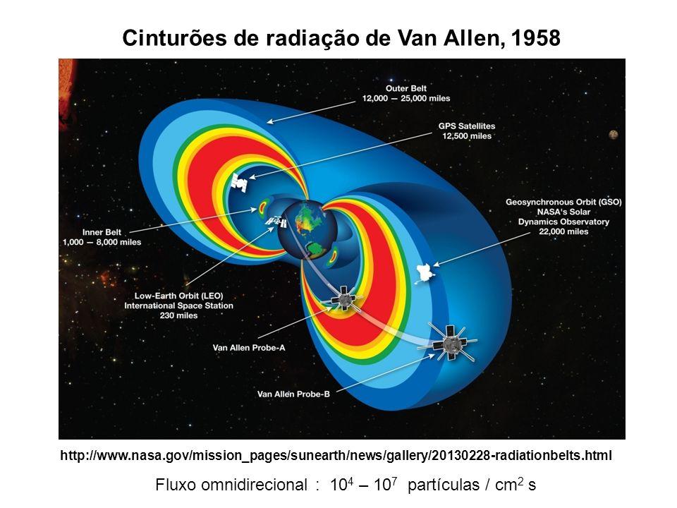 http://www.nasa.gov/mission_pages/sunearth/news/gallery/20130228-radiationbelts.html Cinturões de radiação de Van Allen, 1958 Fluxo omnidirecional : 10 4 – 10 7 partículas / cm 2 s