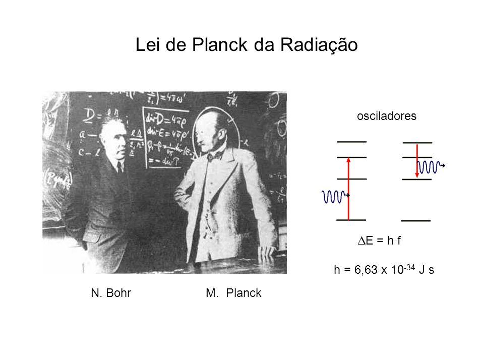 Tamanho e proporção dos núcleos 1 femtômetro = 1 fermi = 1 fm = 10 -15 m