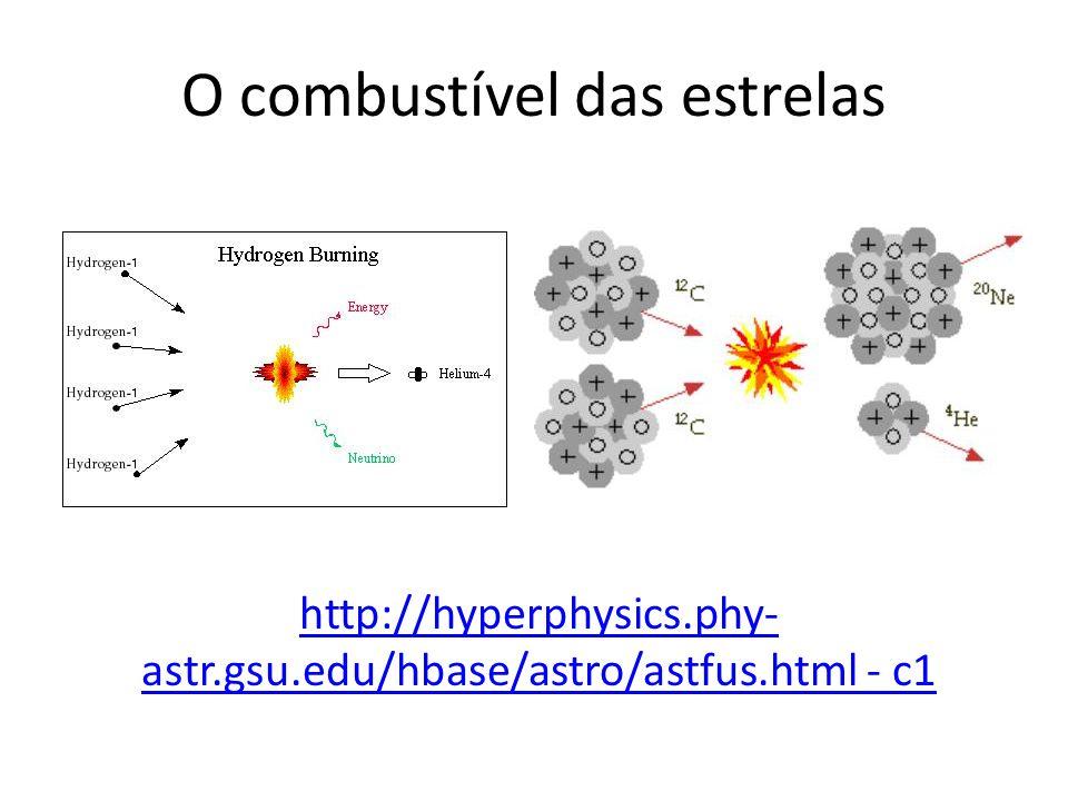 O combustível das estrelas http://hyperphysics.phy- astr.gsu.edu/hbase/astro/astfus.html - c1