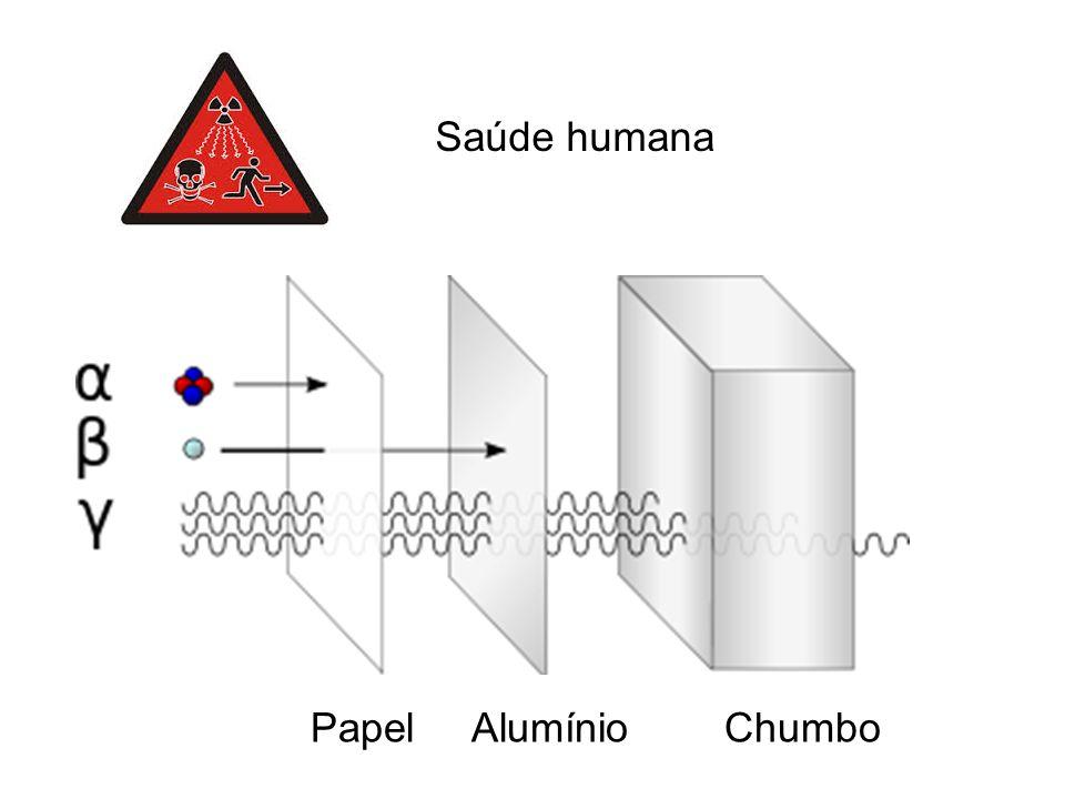 Papel Alumínio Chumbo Saúde humana