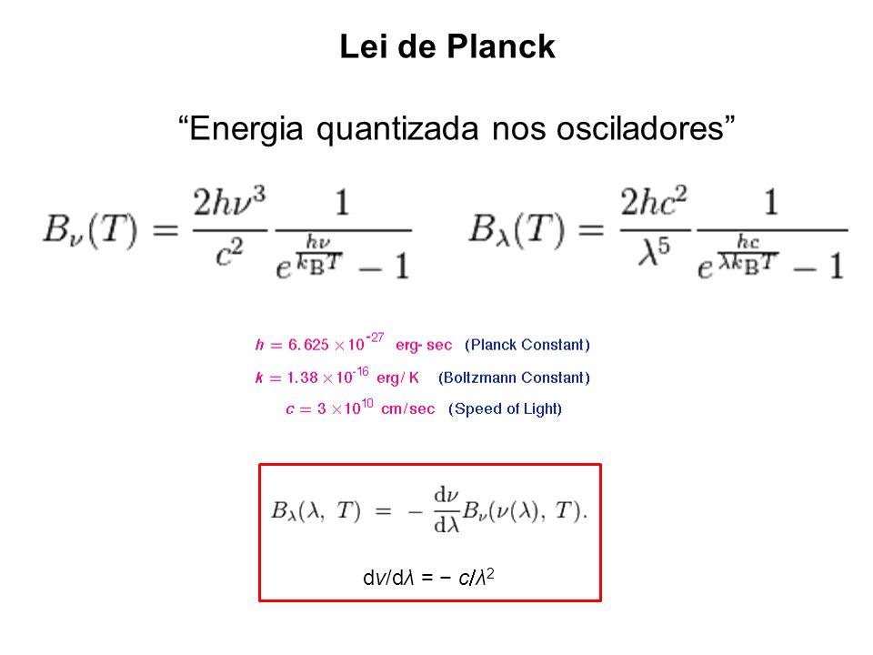 dν/dλ = c λ 2 Lei de Planck Energia quantizada nos osciladores