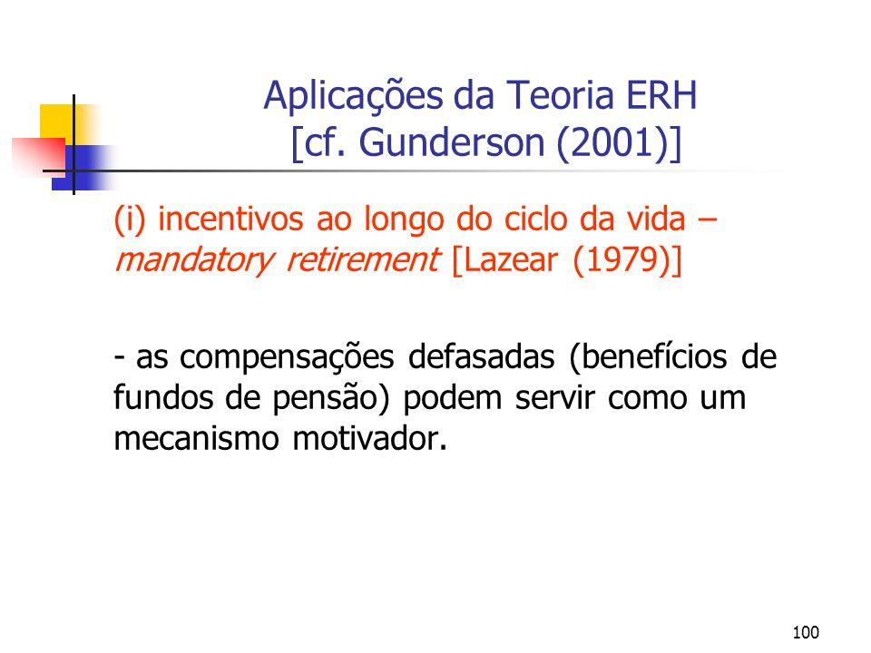 100 Aplicações da Teoria ERH [cf. Gunderson (2001)] (i) incentivos ao longo do ciclo da vida – mandatory retirement [Lazear (1979)] - as compensações