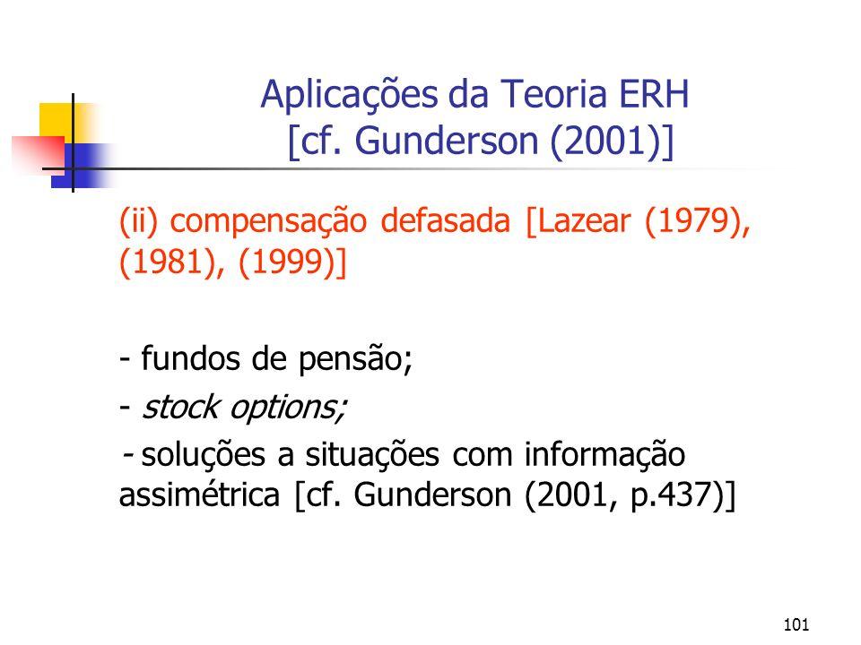 101 Aplicações da Teoria ERH [cf. Gunderson (2001)] (ii) compensação defasada [Lazear (1979), (1981), (1999)] - fundos de pensão; - stock options; - s