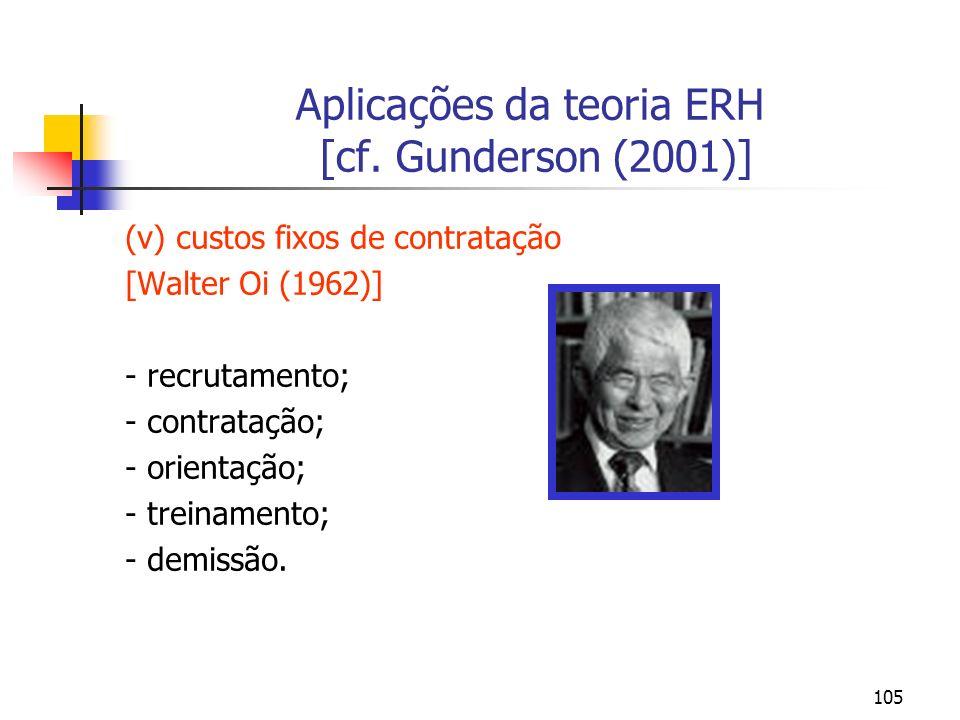 105 Aplicações da teoria ERH [cf. Gunderson (2001)] (v) custos fixos de contratação [Walter Oi (1962)] - recrutamento; - contratação; - orientação; -