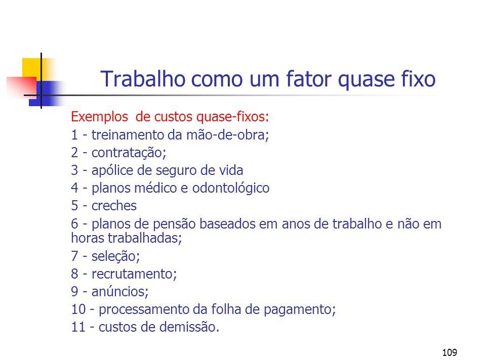 109 Trabalho como um fator quase fixo Exemplos de custos quase-fixos: 1 - treinamento da mão-de-obra; 2 - contratação; 3 - apólice de seguro de vida 4