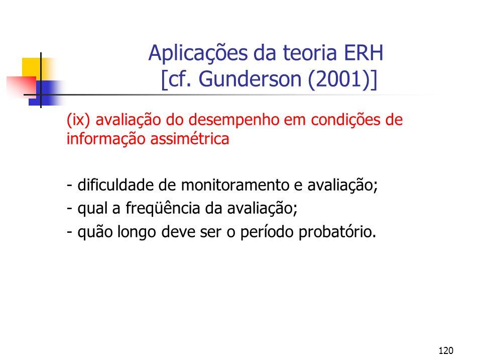 120 Aplicações da teoria ERH [cf. Gunderson (2001)] (ix) avaliação do desempenho em condições de informação assimétrica - dificuldade de monitoramento
