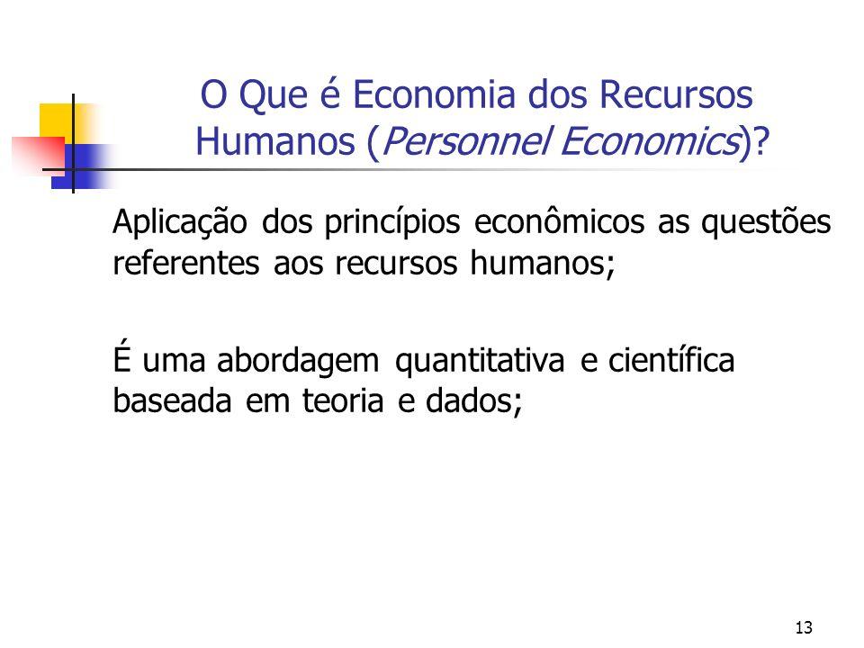 13 O Que é Economia dos Recursos Humanos (Personnel Economics)? Aplicação dos princípios econômicos as questões referentes aos recursos humanos; É uma