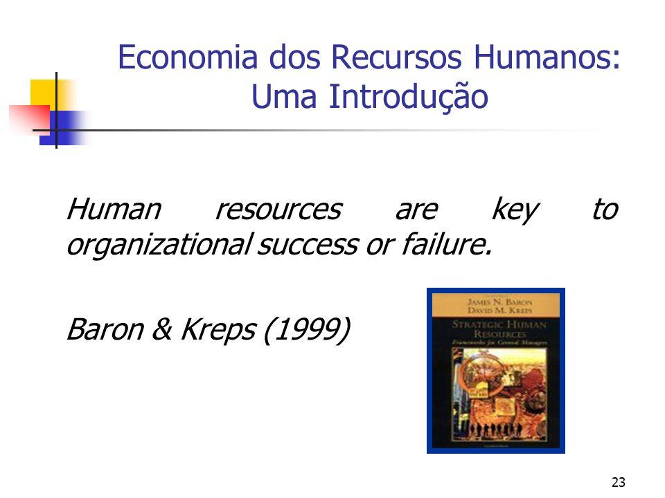 23 Economia dos Recursos Humanos: Uma Introdução Human resources are key to organizational success or failure. Baron & Kreps (1999)