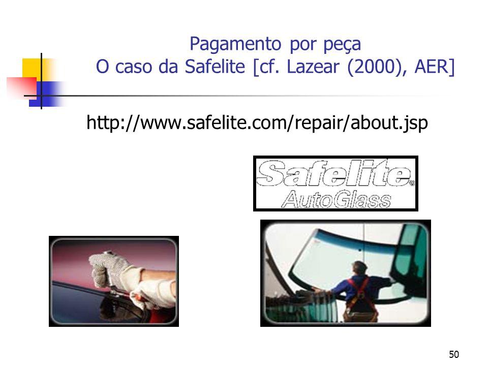 50 Pagamento por peça O caso da Safelite [cf. Lazear (2000), AER] http://www.safelite.com/repair/about.jsp
