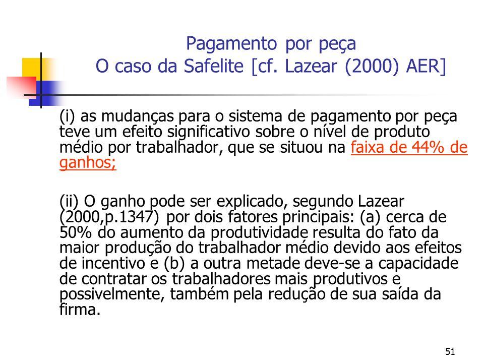 51 Pagamento por peça O caso da Safelite [cf. Lazear (2000) AER] (i) as mudanças para o sistema de pagamento por peça teve um efeito significativo sob