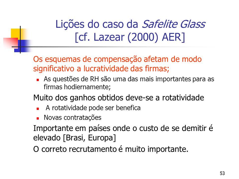 53 Lições do caso da Safelite Glass [cf. Lazear (2000) AER] Os esquemas de compensação afetam de modo significativo a lucratividade das firmas; As que
