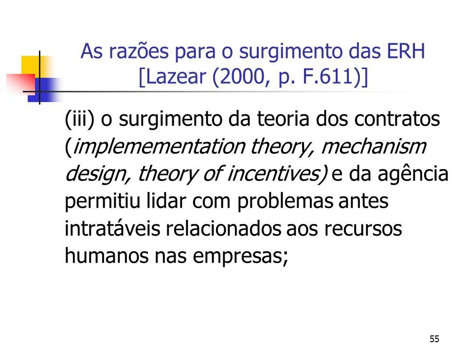 55 As razões para o surgimento das ERH [Lazear (2000, p. F.611)] (iii) o surgimento da teoria dos contratos (implemementation theory, mechanism design