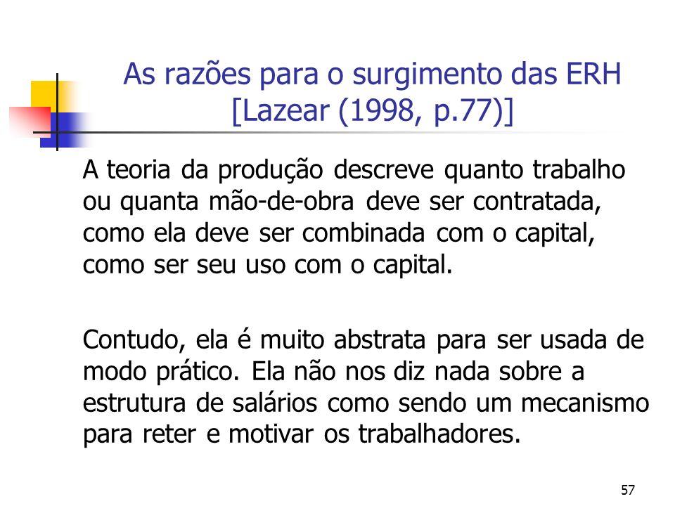 57 As razões para o surgimento das ERH [Lazear (1998, p.77)] A teoria da produção descreve quanto trabalho ou quanta mão-de-obra deve ser contratada,