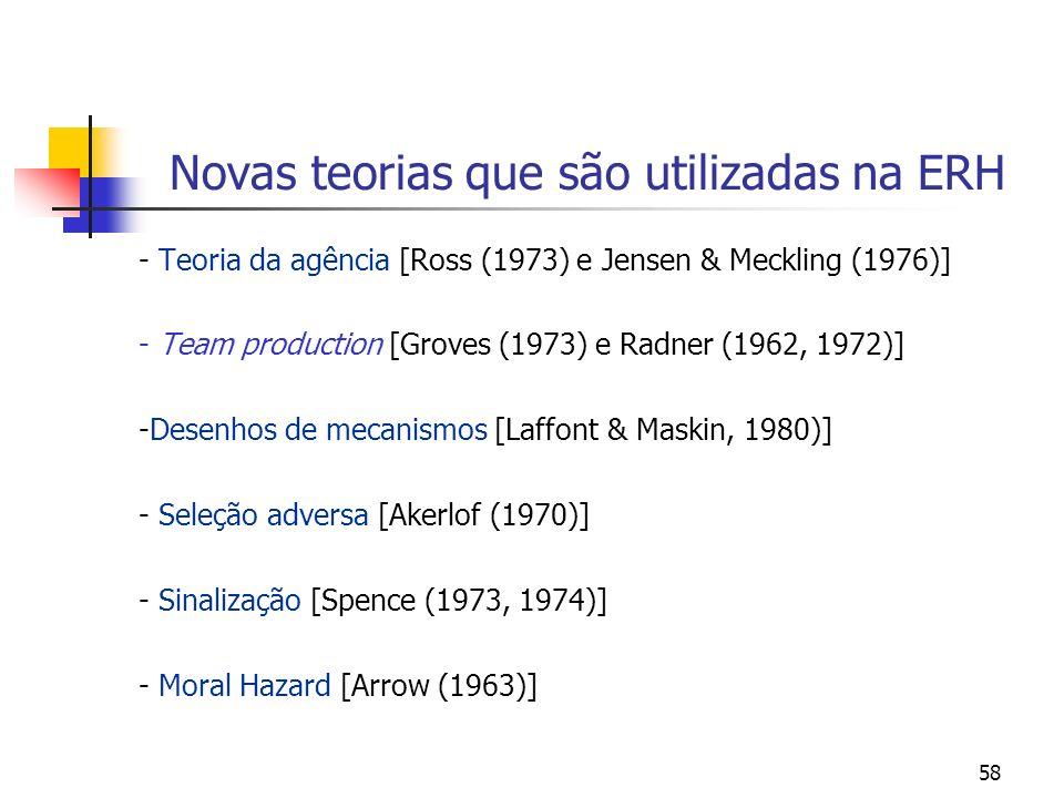58 Novas teorias que são utilizadas na ERH - Teoria da agência [Ross (1973) e Jensen & Meckling (1976)] - Team production [Groves (1973) e Radner (196