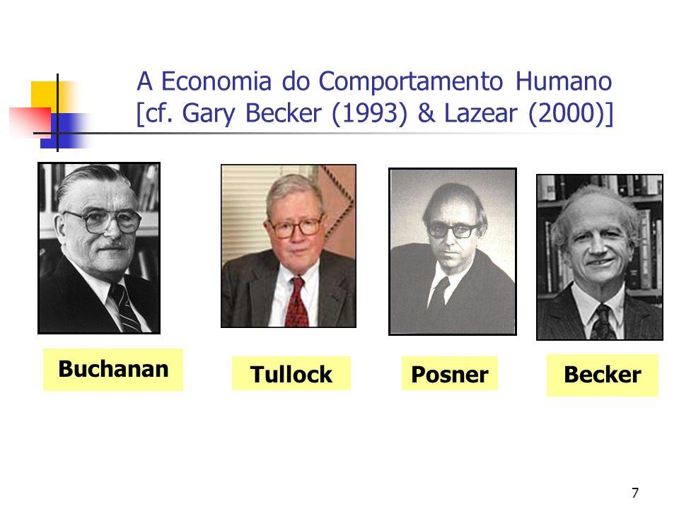 7 A Economia do Comportamento Humano [cf. Gary Becker (1993) & Lazear (2000)] Buchanan TullockPosner Becker