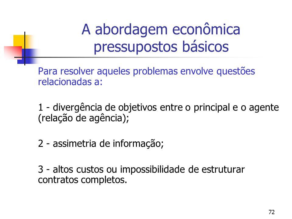 72 A abordagem econômica pressupostos básicos Para resolver aqueles problemas envolve questões relacionadas a: 1 - divergência de objetivos entre o pr