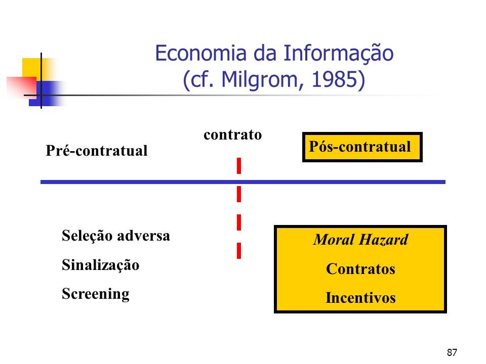 87 Economia da Informação (cf. Milgrom, 1985) Seleção adversa Sinalização Screening Moral Hazard Contratos Incentivos contrato Pré-contratual Pós-cont