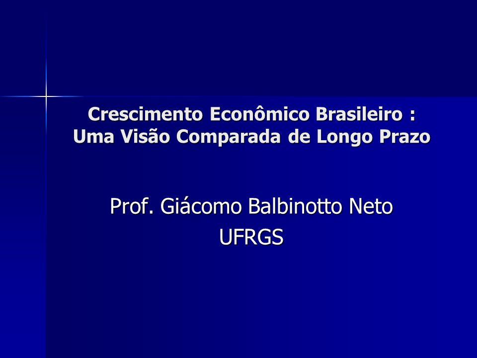 Crescimento Econômico Brasileiro : Uma Visão Comparada de Longo Prazo Prof.