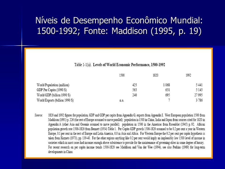 3 Taxas de Crescimento Econômico Mundial: 1500-1992; Fonte: Maddison (1995, p. 20)