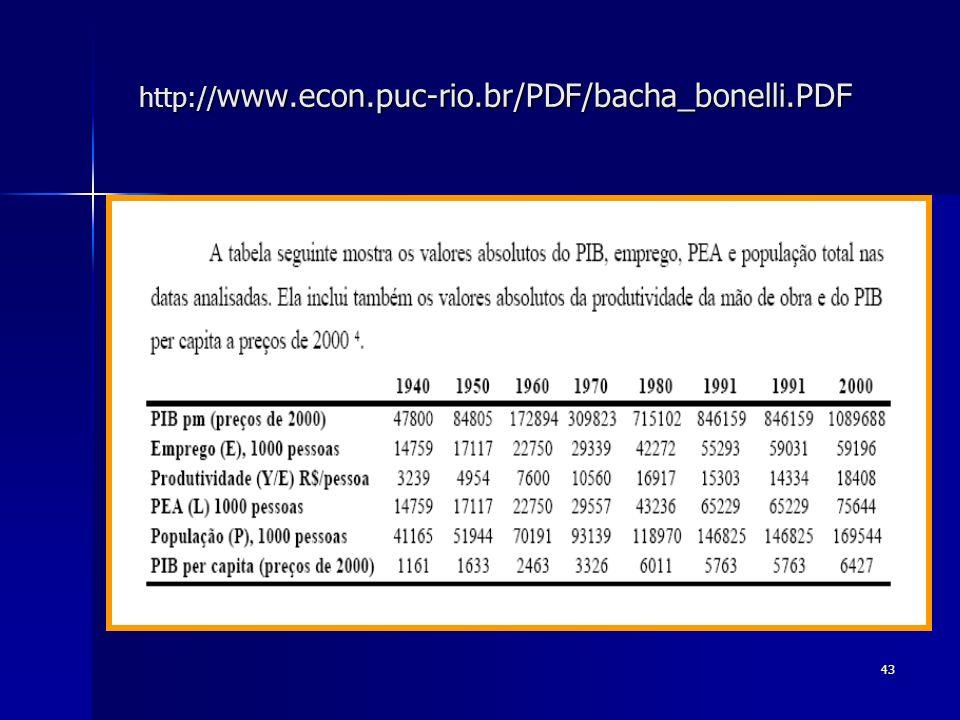 43 http:// www.econ.puc-rio.br/PDF/bacha_bonelli.PDF