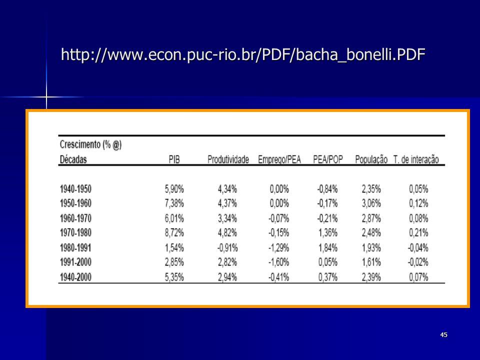 45 http://www.econ.puc-rio.br/PDF/bacha_bonelli.PDF