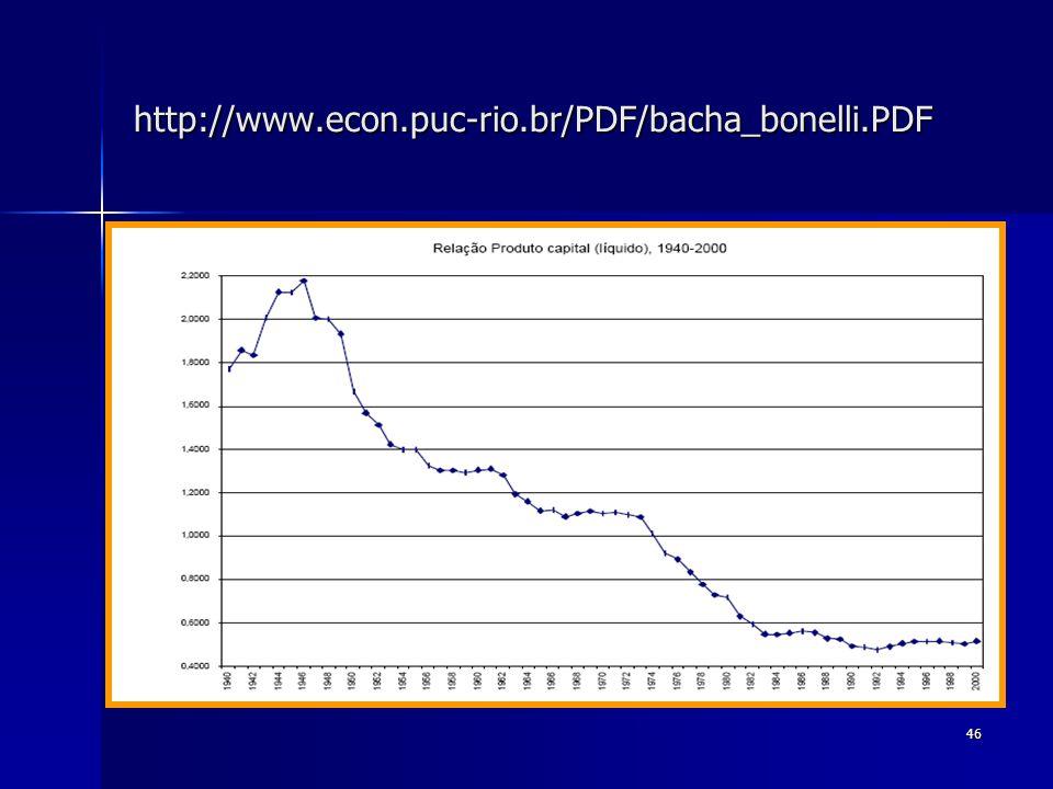 46 http://www.econ.puc-rio.br/PDF/bacha_bonelli.PDF