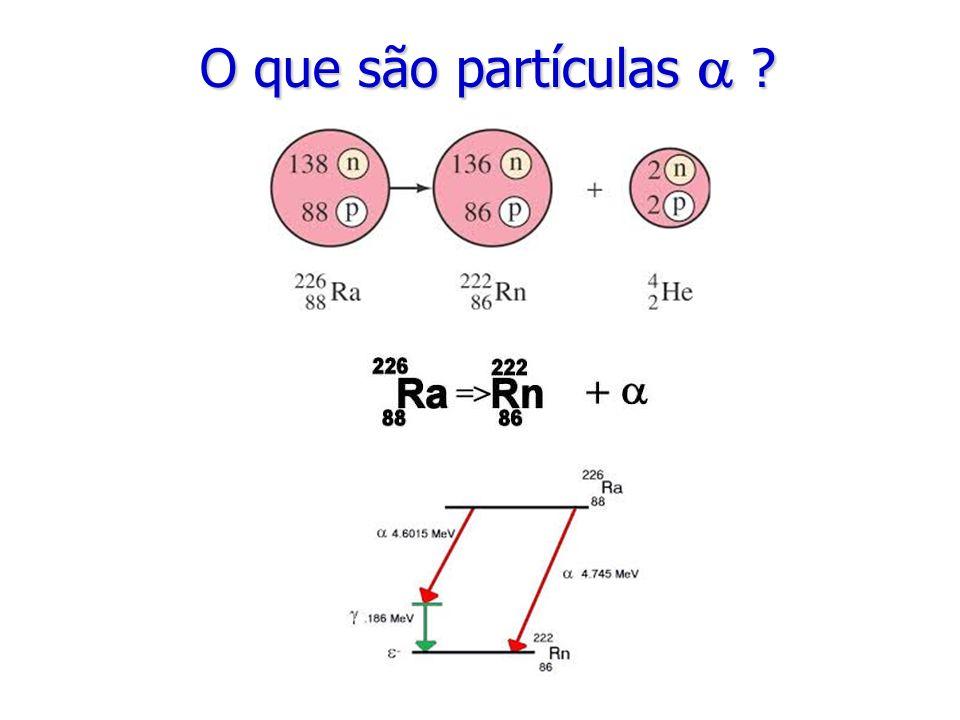 O que são partículas ?