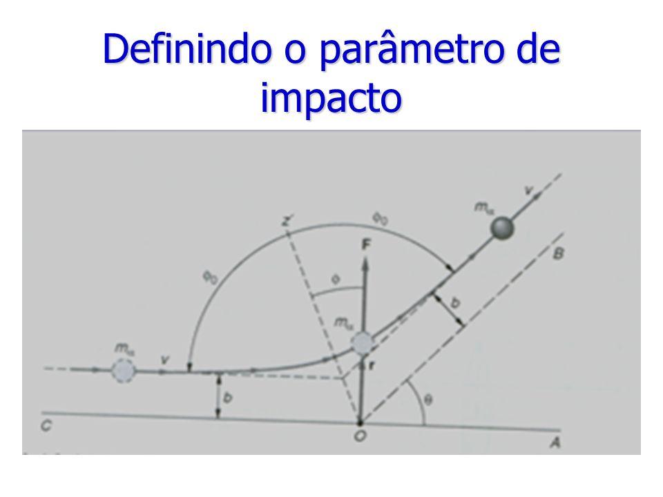 Definindo o parâmetro de impacto