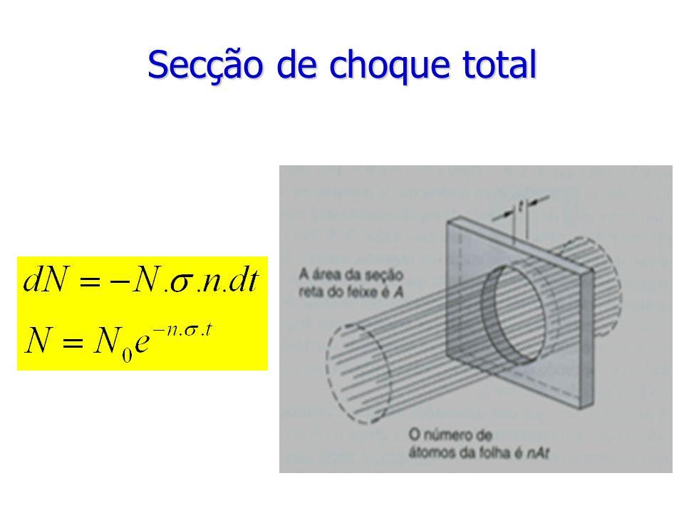 Secção de choque total
