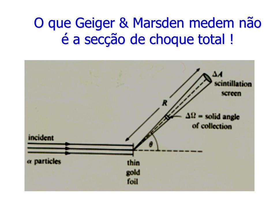 O que Geiger & Marsden medem não é a secção de choque total !