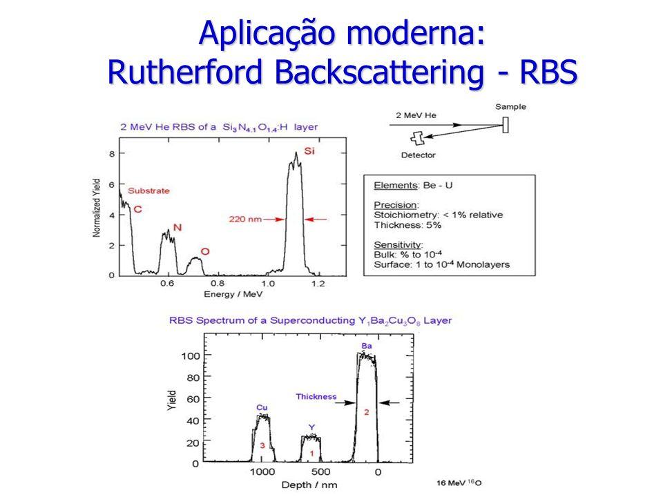 Aplicação moderna: Rutherford Backscattering - RBS