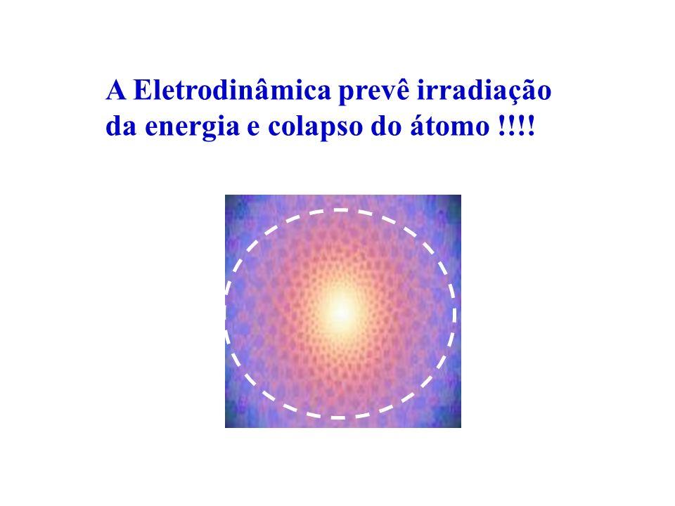 Um problema... A Eletrodinâmica prevê irradiação da energia e colapso do átomo !!!!