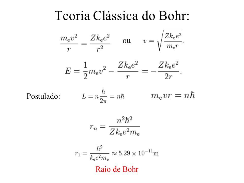 Teoria Clássica do Bohr: Postulado: ou Raio de Bohr