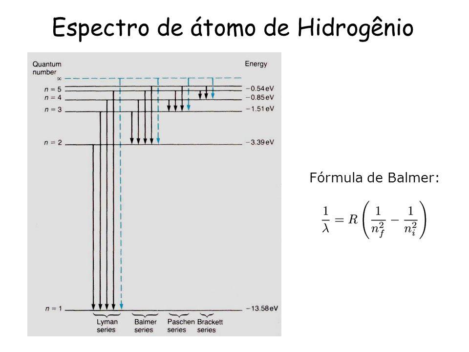 Fórmula de Balmer: Espectro de átomo de Hidrogênio